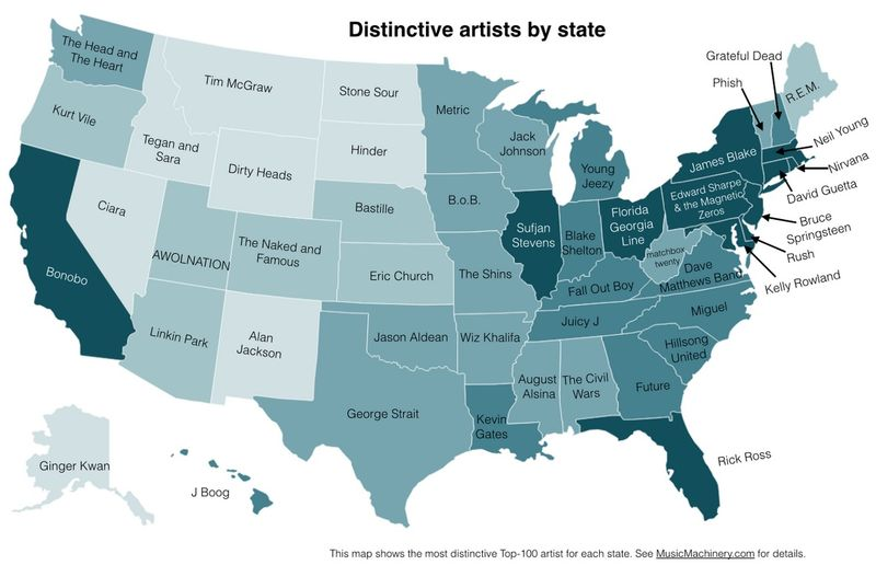 Distinctive Artists by State